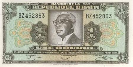 Экономика Гаити и Доминиканской республики.
