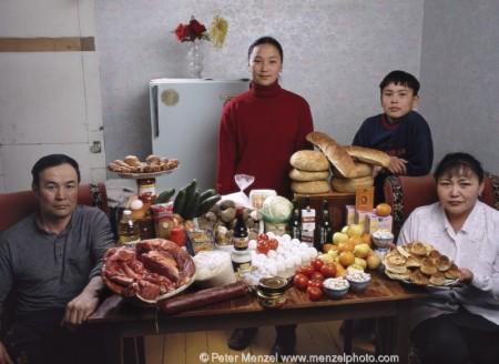 Потребительская корзина в разных странах мира (фото)