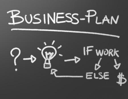 Бизнес-план кондитерского производства