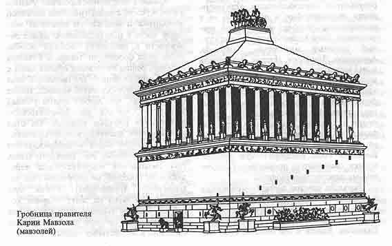 Источники пополнения городской и федеральной казны в полисах эллинистической Беотии
