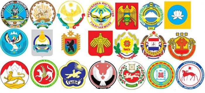 Национальная самоидентификация в этнополитических процессах России
