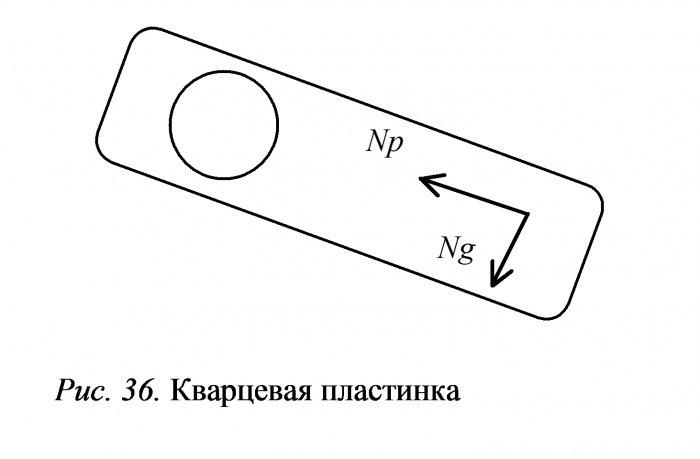 Определение знака удлинения (или знака главной зоны)
