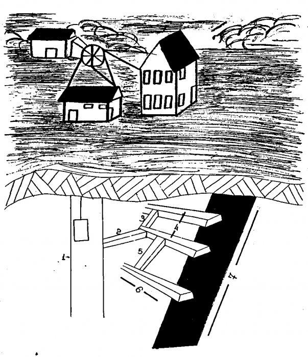 Подземная добыча минерального сырья и топлива