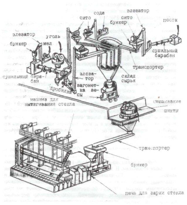 Строительные материалы из минеральных расплавов
