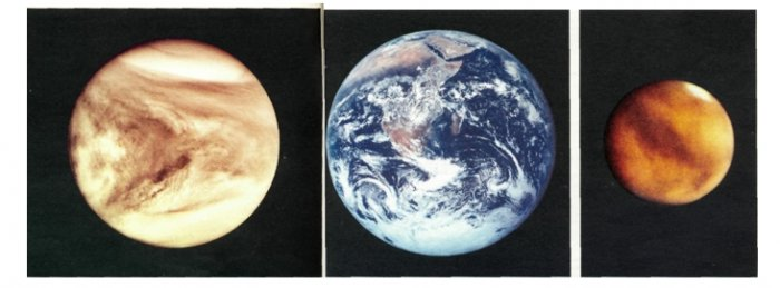 Развитие климата на планетах земной группы