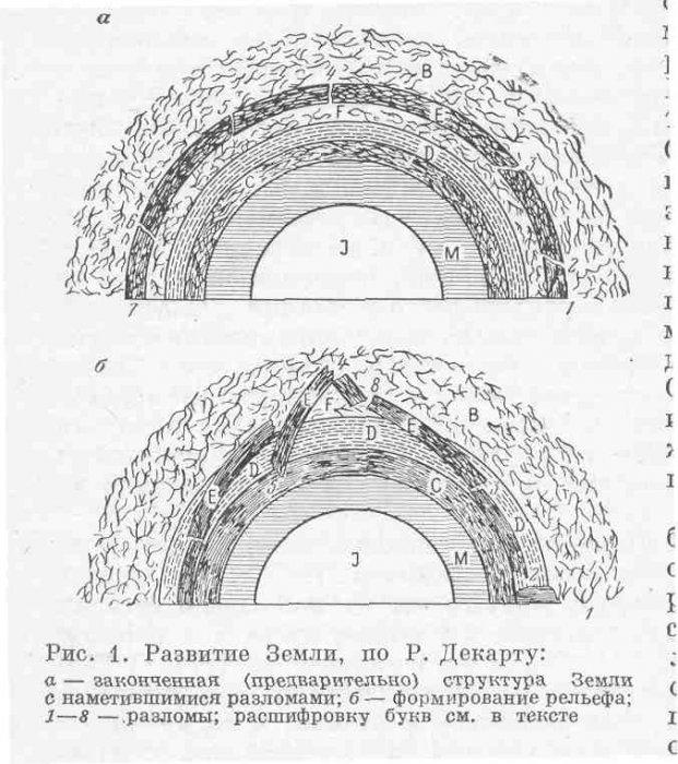"""Подпериод Б. Первые геологические обощения и """"теории Земли"""" (1650-1740 гг.)"""
