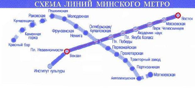 """станции """"Партизанская"""","""