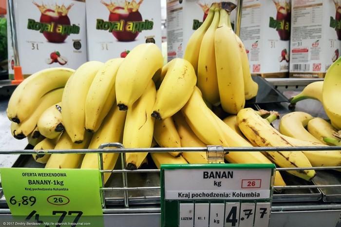 Цены на продукты в супермаркетах Польши
